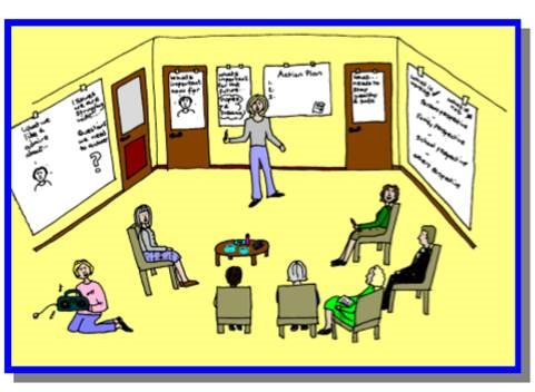 Depicts a person-centred review meeting