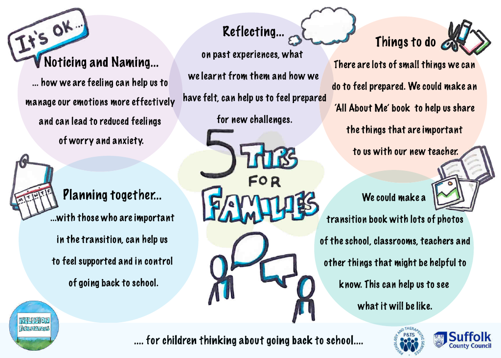 5_tips_for_going_back_to_primary